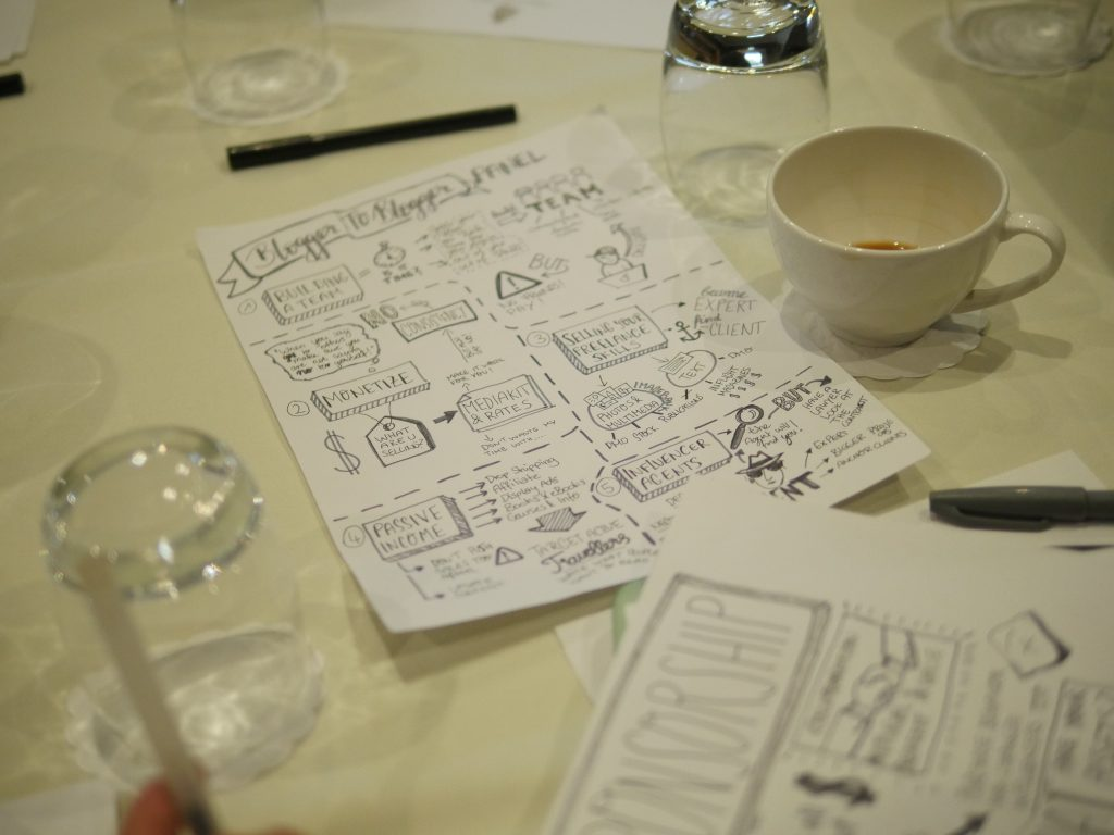 Nina Hüpen-Bestendonk provided sketch notes of the various sessions.